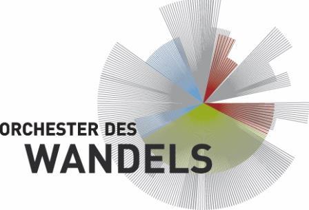 """""""Orchester des Wandels"""" veröffentlichen Leitfaden zur Nachhaltigkeit"""